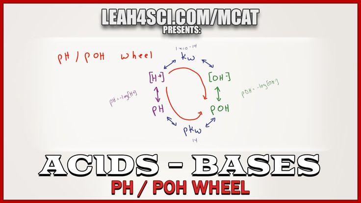 acid and base calculations pdf
