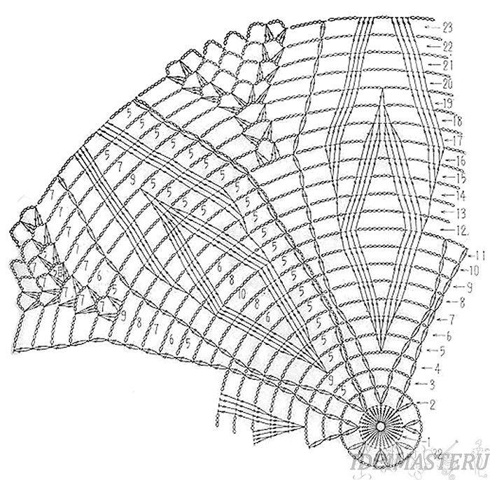 Скатерть круглая вязаная крючком. Схема