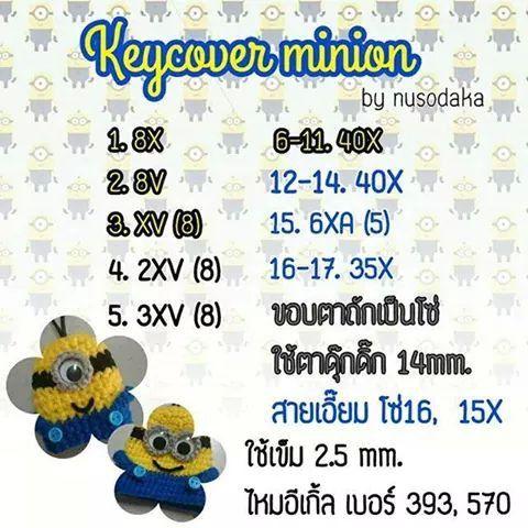 Keycover Minion