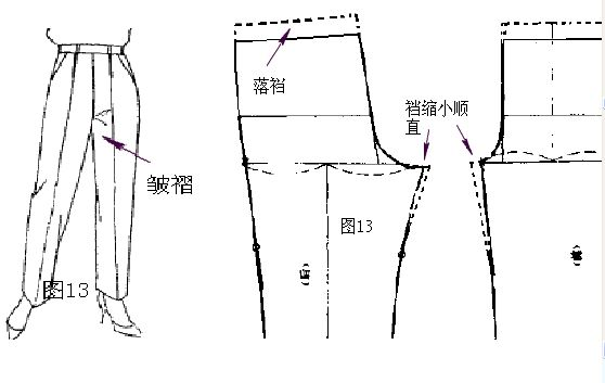 裤子的修改方法大全—雅颂改衣连载2--成都雅颂服装修改教程-服装修改服务栏目