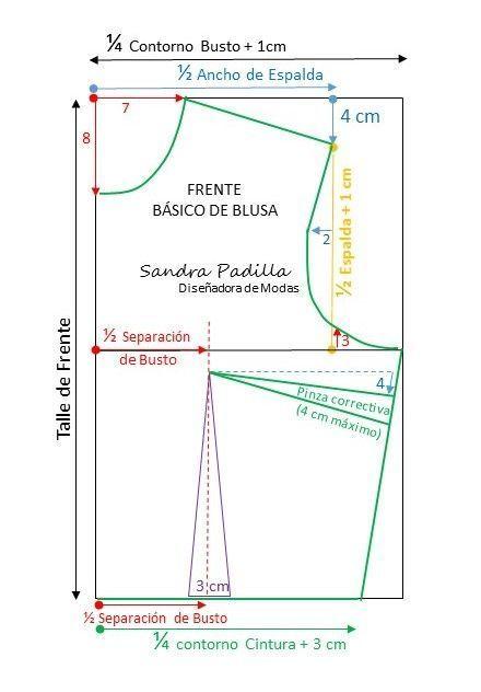VÍDEO PASO A PASO: ESPALDA: Se construye un rectángulo con el Largo del Talle de Espalada y 1/4 del contorno...