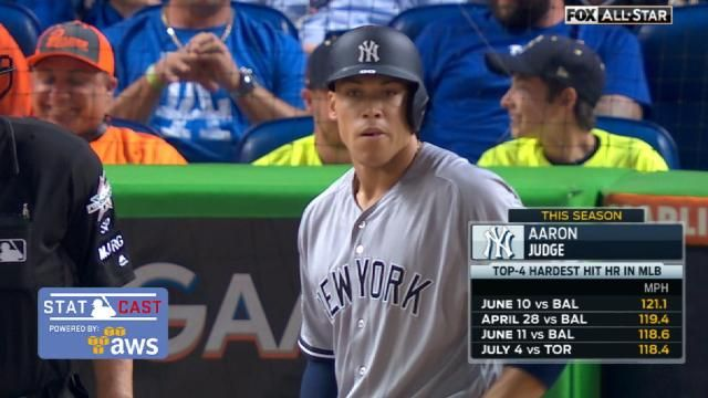Aaron Judge Defied The Laws Of Physics With His Home Run That Hit The Roof Of Marlins Park Judge Homerun Defying