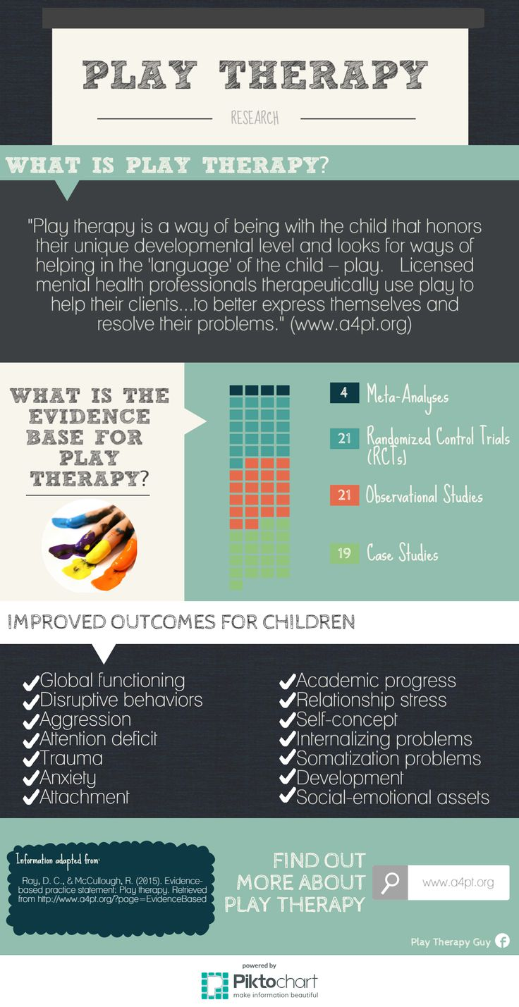 It's National Play Therapy Week! Here's what it is and how it is evidence-based treatment