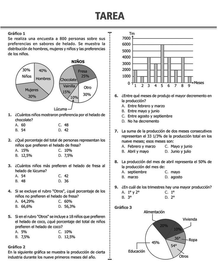 Problemas Resueltos de Porcentajes con Gráficos. GRÁFICA CIRCULAR: también llamada gráfico de pastel o gráfica de 360 grados, es un recu...