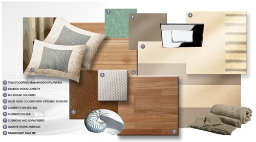 Sample board interior design boards pinterest interior design boards for What is a sample board in interior design