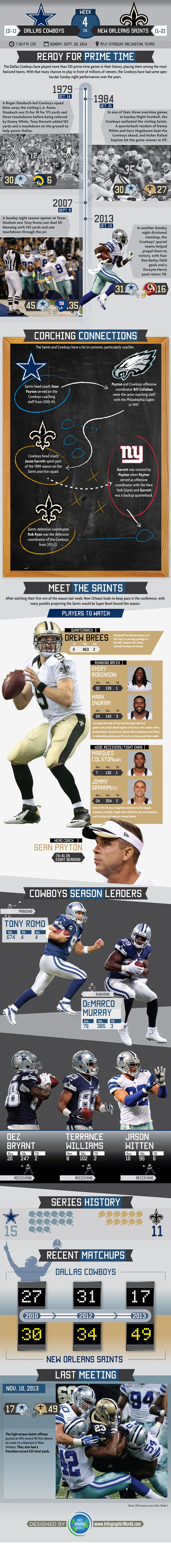 Closer Look at Cowboys-Saints Rivalry & Prime-Time History #NOvsDAL @saintspins #DallasCowboys