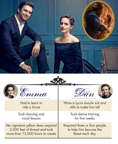 Emma Watson as 'Belle' & Dan Stevens as 'Beast' in Disney's Beauty and the Beast aka my queens