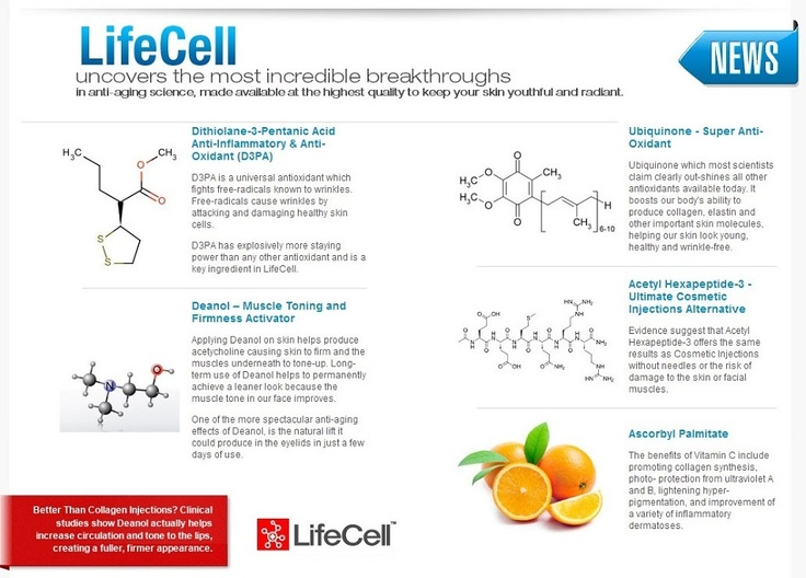 Lifecell Ingredients