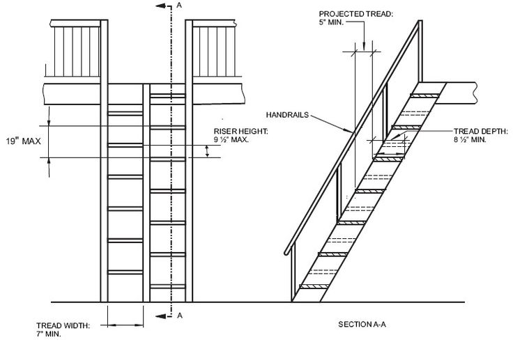 Ship Stairs Building Code