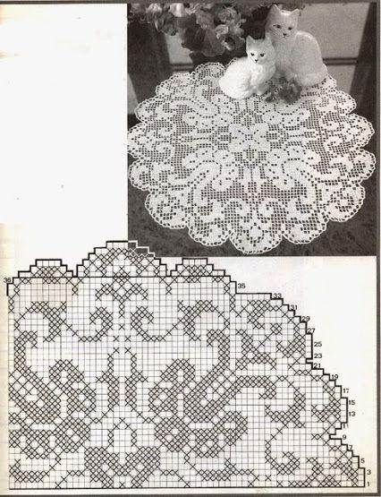 Kira scheme crochet: Scheme crochet no. 1774