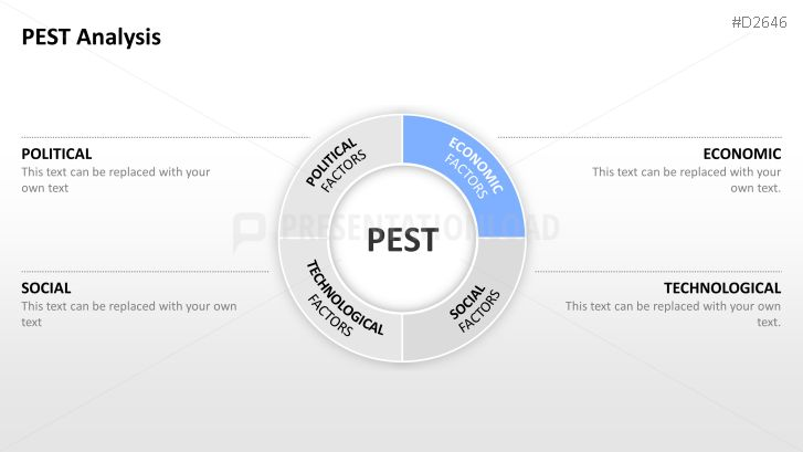 5 Forces Analysis Diagrams PowerPoint Presentation Template - pest analysis