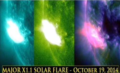 REFLEXO da Explosão em MARTE? Intensificam as Explosões Solares, 19 Outubro 2014 (ALERTA)