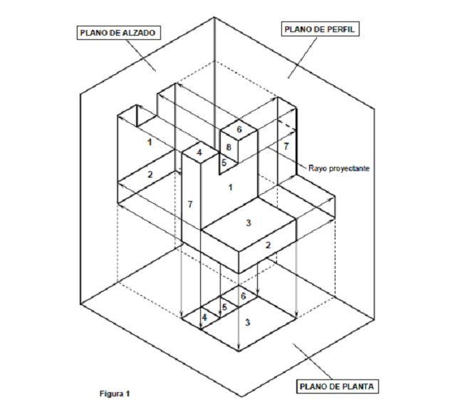 Vistas De Un Objeto Concepto De Vista Una De Las Formas En Que Podemos Representar Los Ob Tecnicas De Dibujo Vistas Dibujo Tecnico Dibujo Tecnico Ejercicios