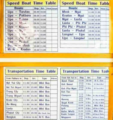Koh Lipe Thailand Guide - How to get to Koh Lipe Transportation Table Speed Boats Ferry Times