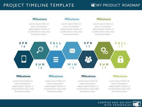 Best 20+ Project timeline template ideas on Pinterest