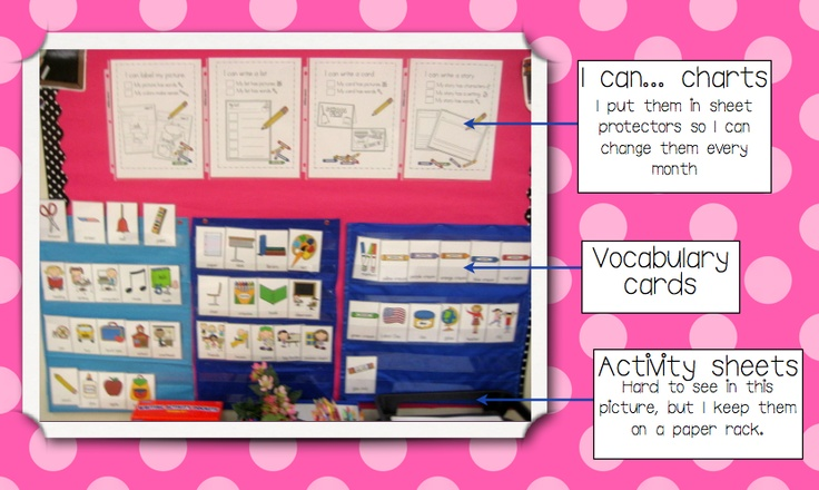 Awesome writing center activities