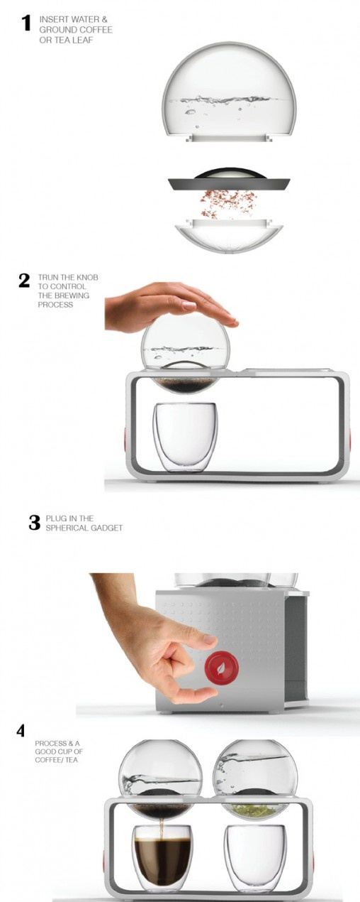 "The Bodum Coffee and Tea maker"", produto criado pelo designer Sunny Ting Wai Wong."