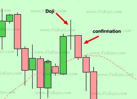 Forex trading ideas for today for algorithm