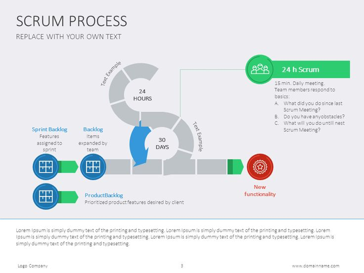 Scrum process slide #powerpoint #presentation #design