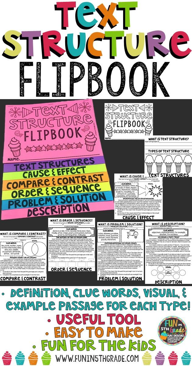 This text structure flipbook is perfect for the introduction of nonfiction text structures.  This flipbook is something they can reference again and again.