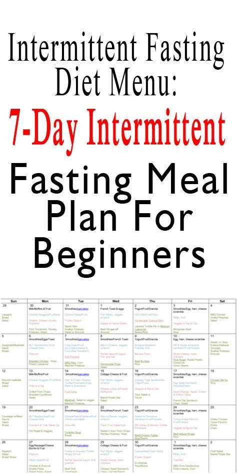Pin On Intermittent Fasting For Healthy Fat Loss