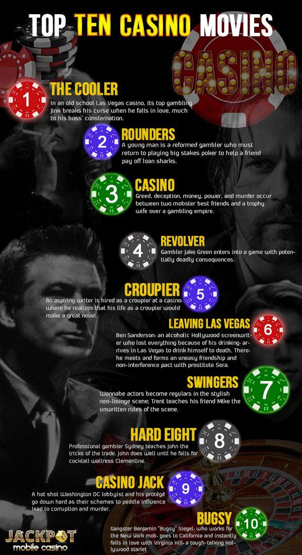 e1fbf31b860cc09b488891d78438de9d top casino casino games