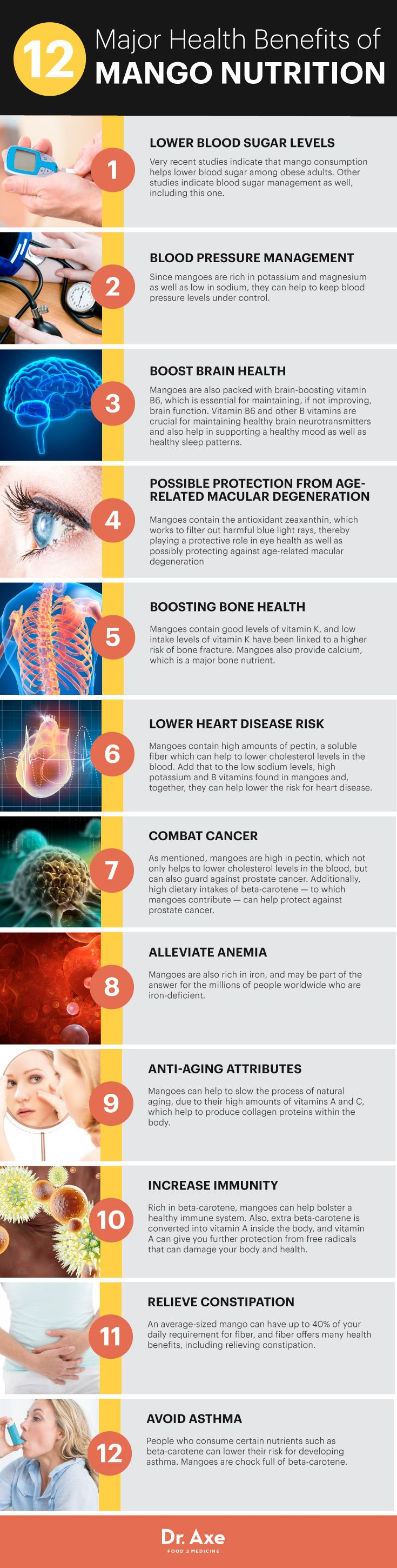 Mango benefits infographic - Dr. Axe http://www.draxe.com #health #holistic #natural