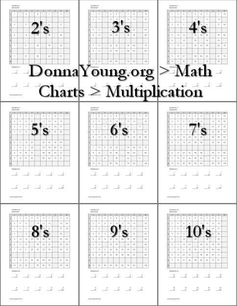Best  Multiplication Chart Ideas On   Multiplication
