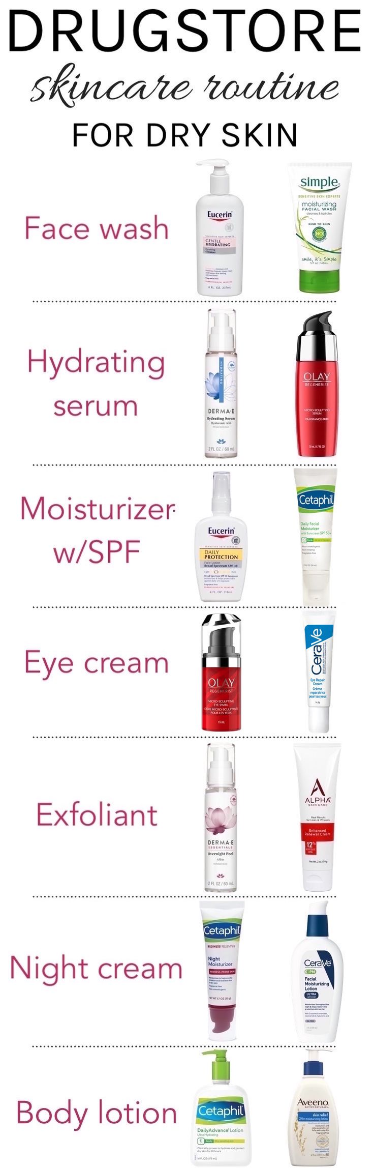 Drugstore Skincare Routine For Dry Skin | Whether you have naturally dry skin or struggling with seasonal dryness during winter, these drugstore skincare saviors will keep your skin smooth and hydrated from head to toe!