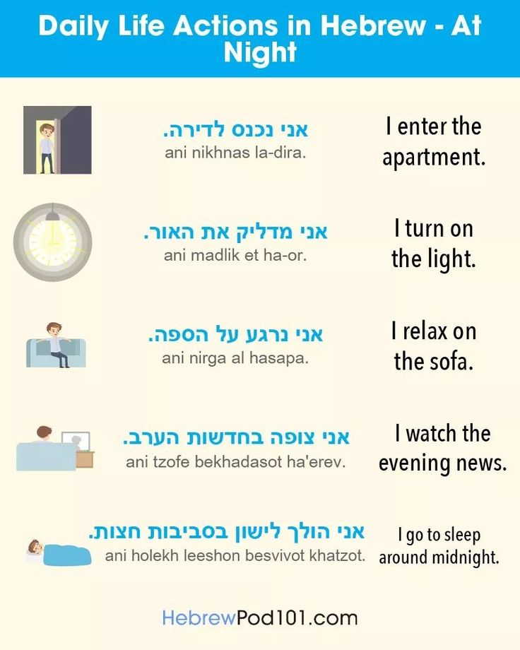 Pin by Diana Suender on Languages Learn hebrew, Hebrew