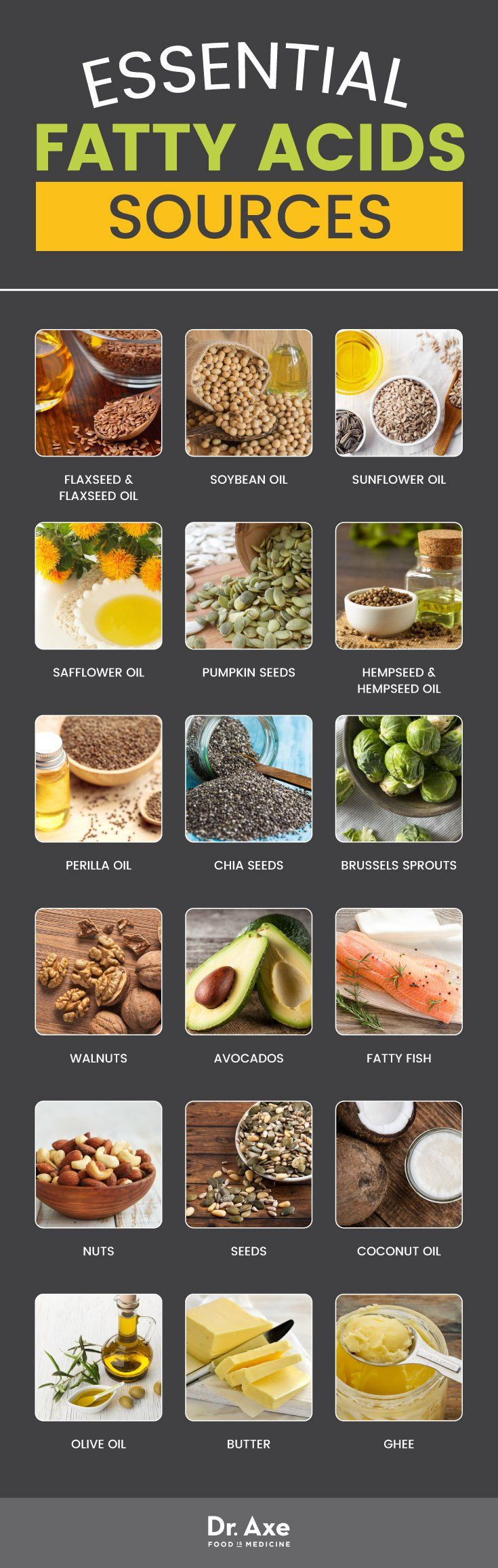 Essential fatty acids sources - Dr. Axe
