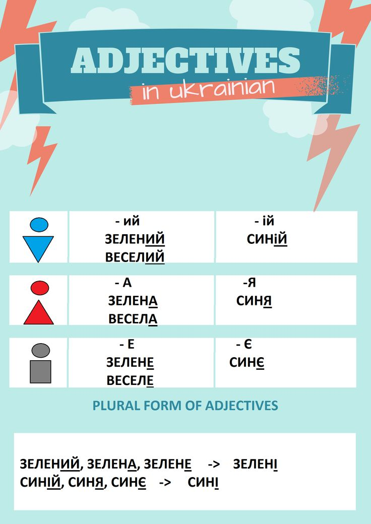Adjectives in the Ukrainian language