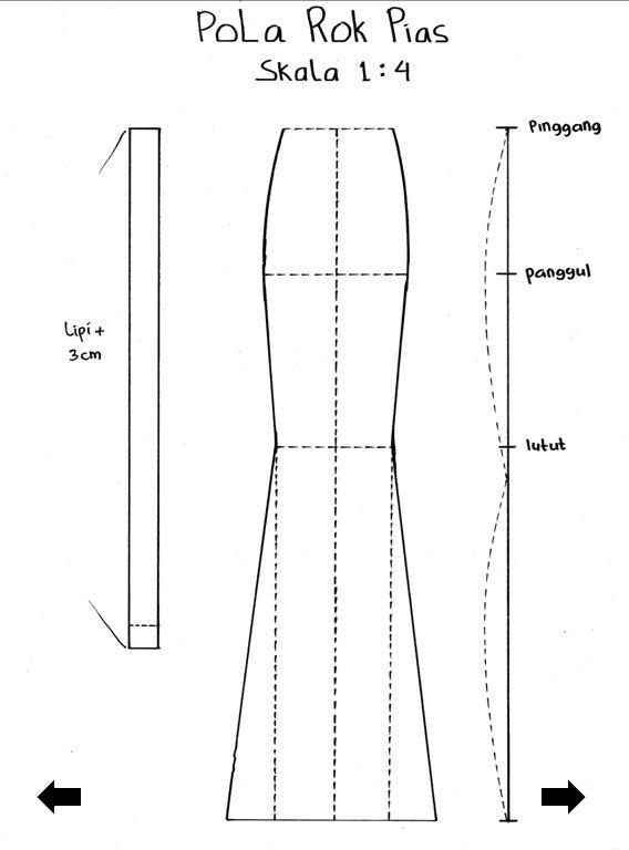 "Saroeng skirt pattern  Fashion and Life Style: Bahan Ajar ""Pola Konstruksi dan Pembuatan Pola Kebaya Sistem Praktis"""