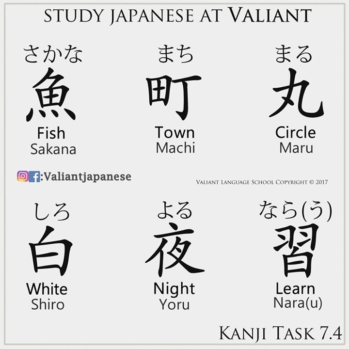 1000 Images About Learning Japanese On Pinterest