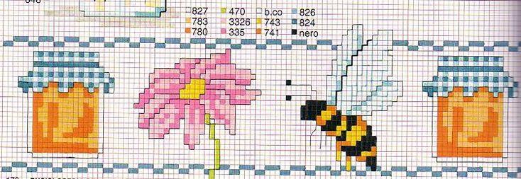 Schema punto croce Bordo-barattoli-miele