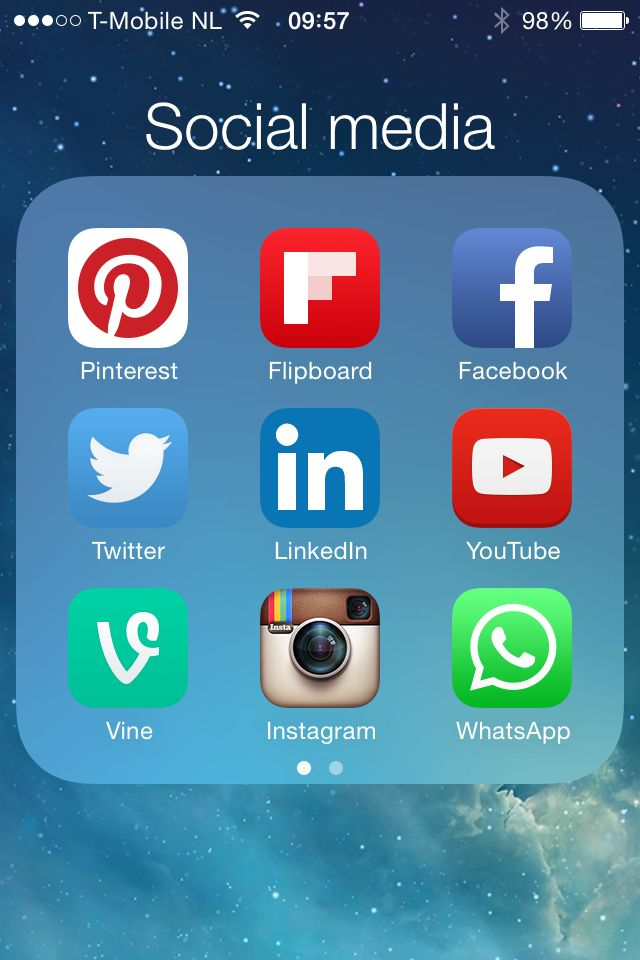 8 praktische tips voor de zakelijke inzet van social media