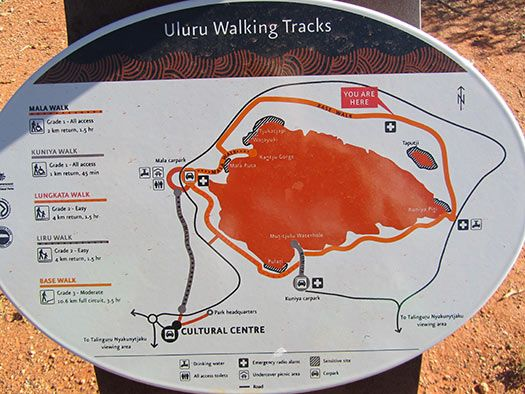 Walking tracks at Uluru