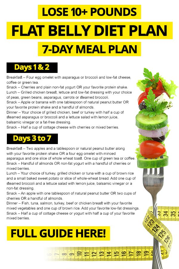 7Day Flat Belly Diet Plan For Women (Lose 10+ Pounds