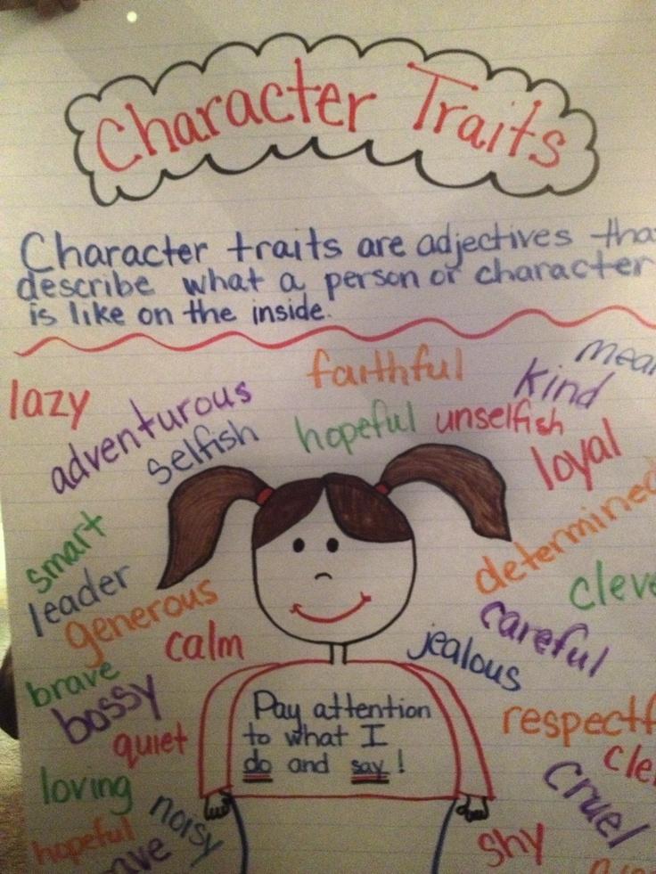writing a self characterization chart