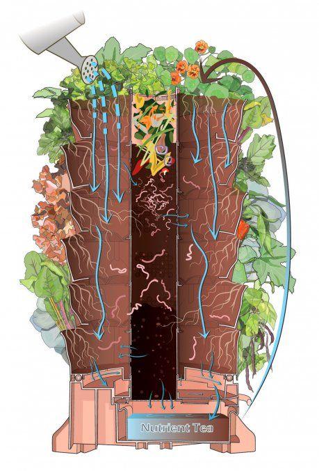 17 best images about garden fun worm towers vermiculture on pinterest gardens buckets and - Garden tower vertical container garden ...