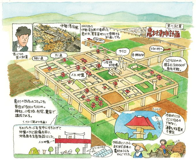 Fuente: Kisho Kurokawa , La Città metabolista , digitalstudio       El proyecto para la ciudad agrícola de Aichi , del importante arquitecto...