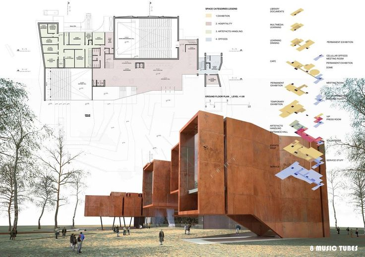 East view - Ground floor plan — liget park Budapest. International Competition for the Museum of Hugarian Music by UIA, May 2014 // Project team: D.Giannisis,S. Kakavas,E. Klonizaki // Collaborators: M.Papageorgiou,G.Nikolakopoulou ,G. Farazis.