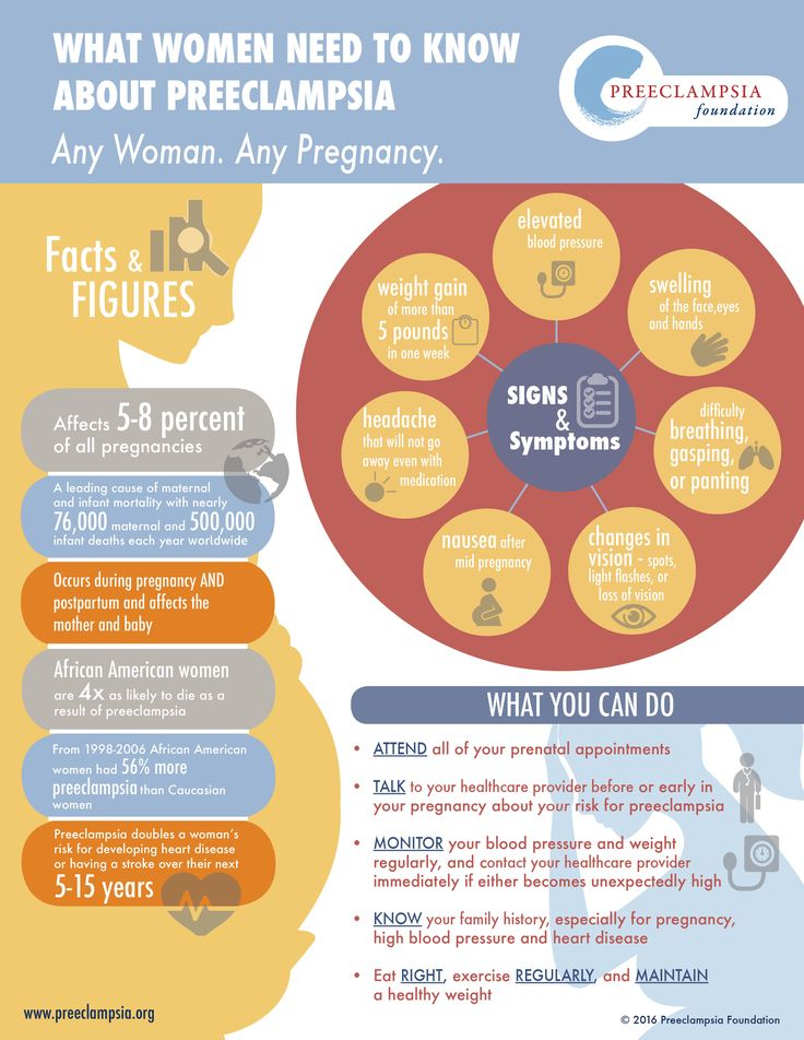 Know the Signs and Symptoms of Preeclampsia, Spread the Word.