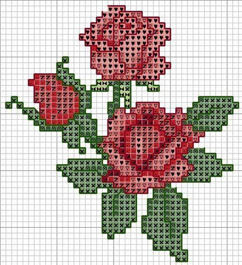 Graficos gratis de flores en punto de cruz