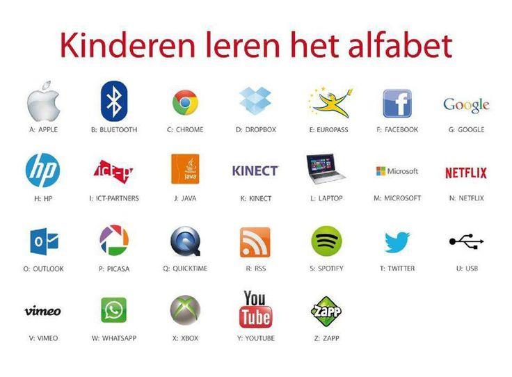 Alfabet nieuwe stijl voor #kinderen. #abc