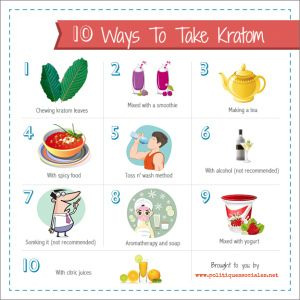 How to take kratom: 10 tips on how to take kratom at home the easy way. Don't miss it!