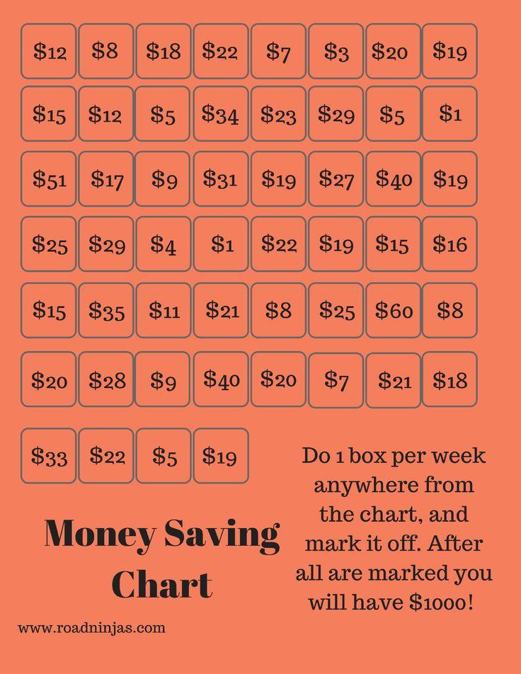 Drucken Sie diese !! Drucken Sie es aus und packen Sie es mit einem Beutel in den Familienordner, in dem das Geld aufbewahrt wird   – Savings plan