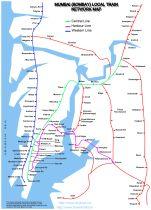 Mumbai suburban railway network