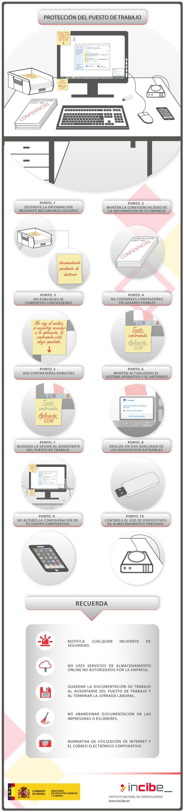 Infografia protección del puesto de trabajo No acumular documentacion pendiente…