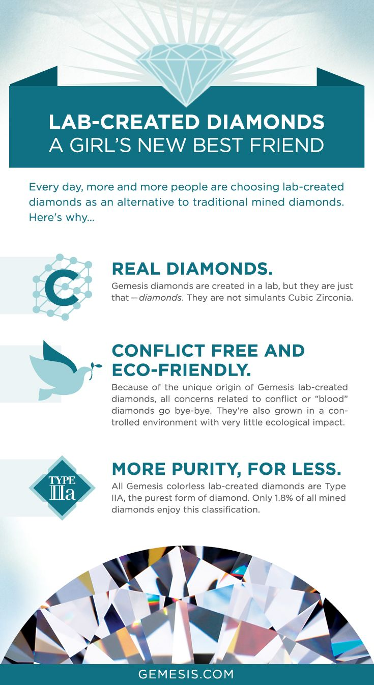 More and more people are choosing lab-created diamonds over traditional mined diamonds. Here's why.